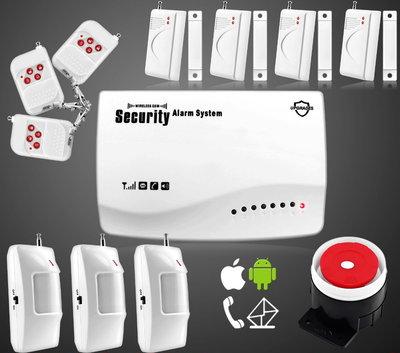Сигнализация GSM Security Alarm System rus G-19